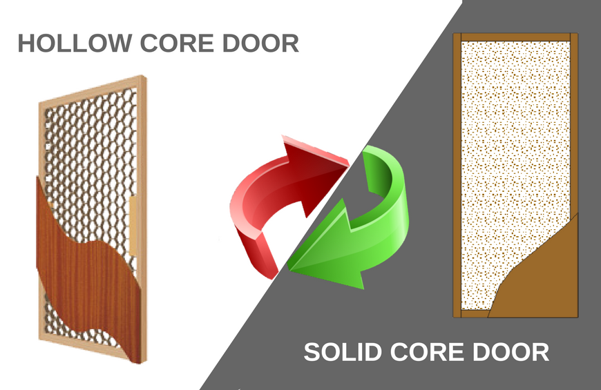 Solidcore door interior doors cross section square for Solid core vs solid wood doors